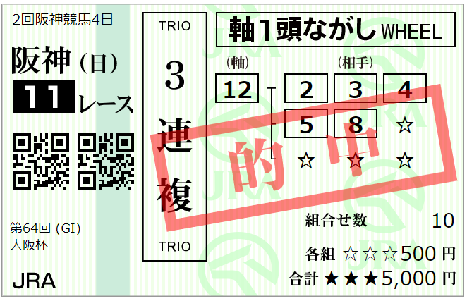 f:id:onix-oniku:20200405173649p:plain