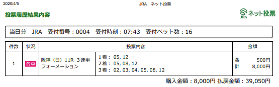f:id:onix-oniku:20200405173719p:plain
