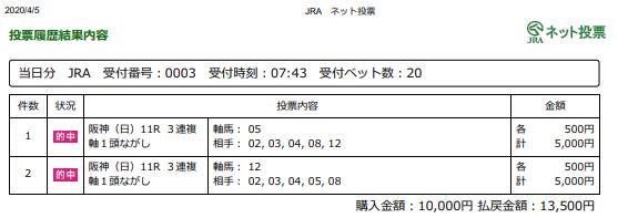 f:id:onix-oniku:20200405173853p:plain