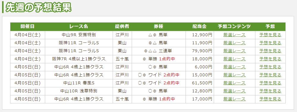 f:id:onix-oniku:20200406165020p:plain