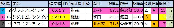 f:id:onix-oniku:20200406173000p:plain