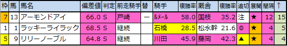 f:id:onix-oniku:20200406173034p:plain