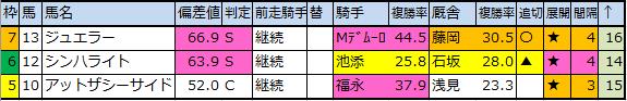 f:id:onix-oniku:20200406173149p:plain