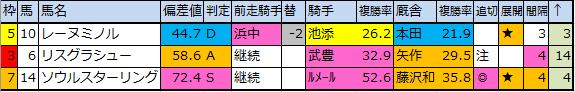 f:id:onix-oniku:20200406173708p:plain