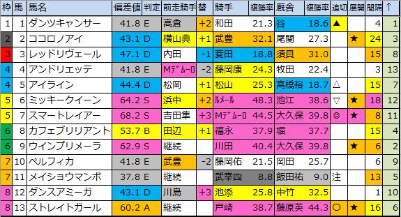 f:id:onix-oniku:20200407174137p:plain