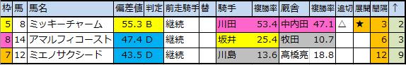 f:id:onix-oniku:20200407184038p:plain