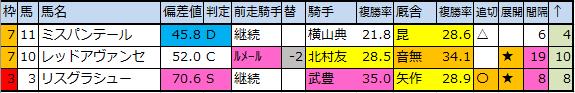 f:id:onix-oniku:20200407184142p:plain