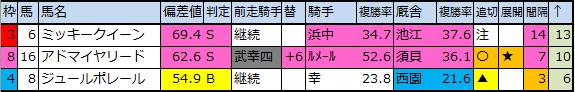 f:id:onix-oniku:20200407184216p:plain