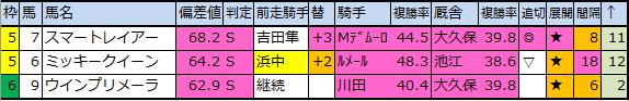 f:id:onix-oniku:20200407184254p:plain
