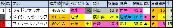 f:id:onix-oniku:20200408173542p:plain