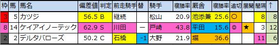 f:id:onix-oniku:20200408173617p:plain