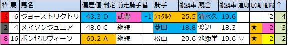 f:id:onix-oniku:20200408173648p:plain