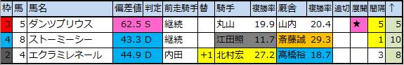 f:id:onix-oniku:20200408173718p:plain
