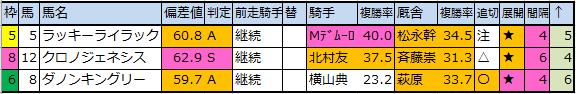 f:id:onix-oniku:20200408194005p:plain