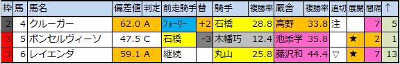 f:id:onix-oniku:20200408202026p:plain