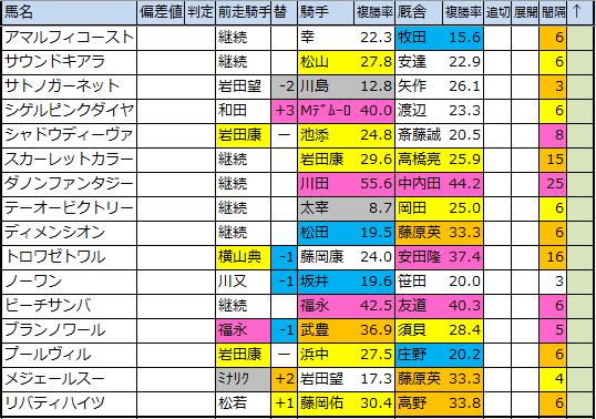 f:id:onix-oniku:20200409170901p:plain
