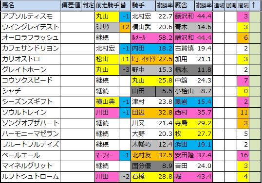 f:id:onix-oniku:20200409172618p:plain