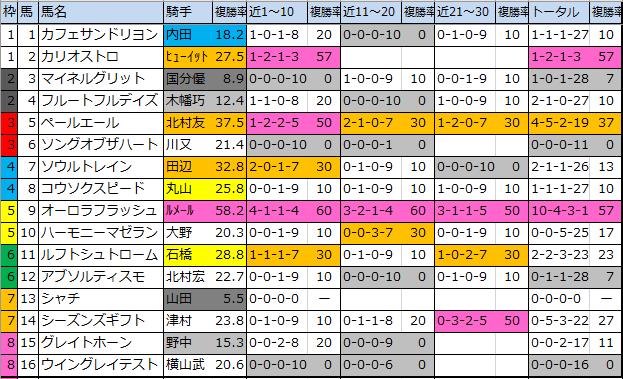 f:id:onix-oniku:20200410120836p:plain