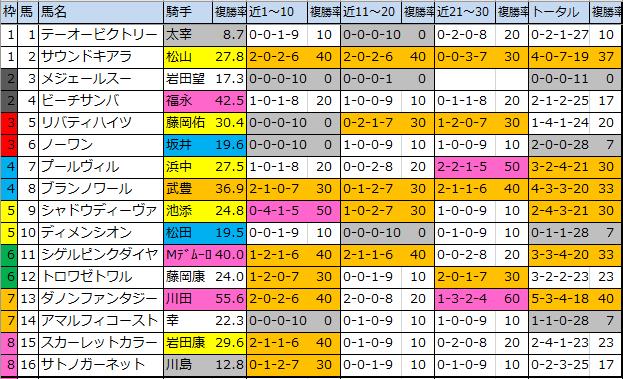 f:id:onix-oniku:20200410163049p:plain