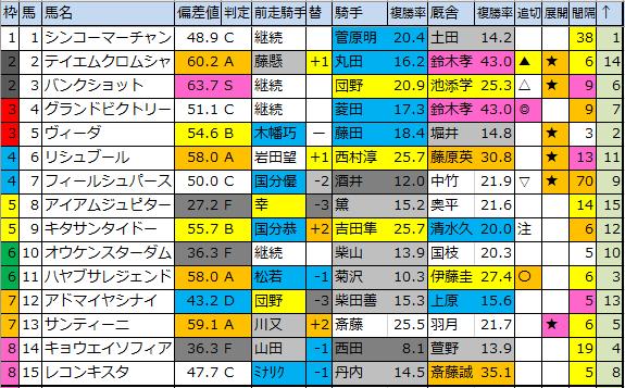 f:id:onix-oniku:20200410185036p:plain