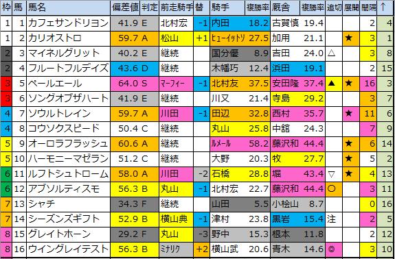 f:id:onix-oniku:20200410194502p:plain