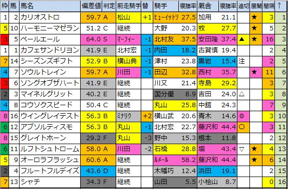 f:id:onix-oniku:20200410195946p:plain