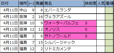 f:id:onix-oniku:20200410204421p:plain