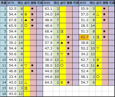 f:id:onix-oniku:20200410204554p:plain