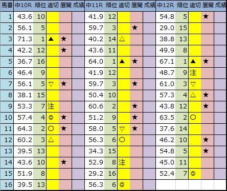 f:id:onix-oniku:20200410204624p:plain