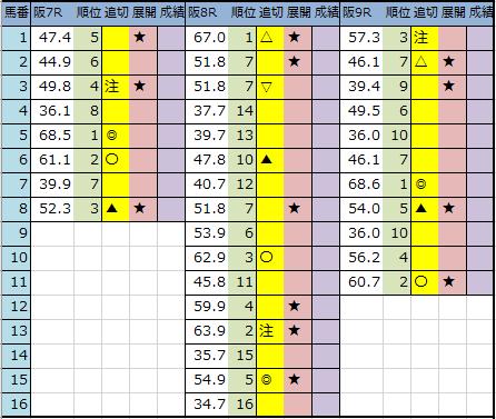 f:id:onix-oniku:20200410204828p:plain