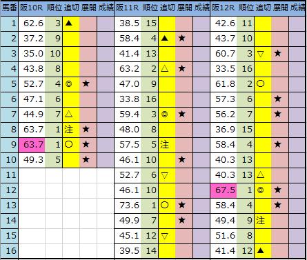 f:id:onix-oniku:20200410204855p:plain