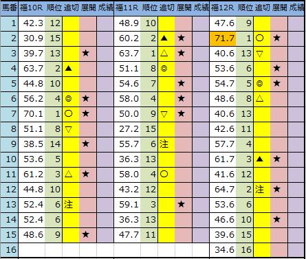 f:id:onix-oniku:20200410204955p:plain