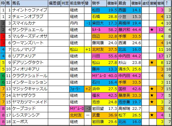 f:id:onix-oniku:20200410210008p:plain