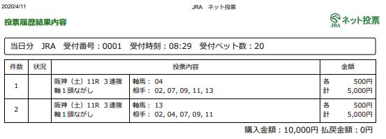 f:id:onix-oniku:20200411083105p:plain