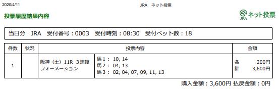 f:id:onix-oniku:20200411083435p:plain