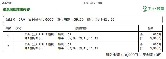 f:id:onix-oniku:20200411095736p:plain