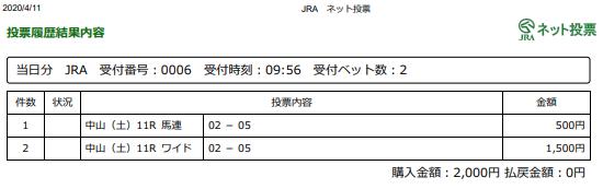 f:id:onix-oniku:20200411095812p:plain