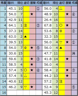 f:id:onix-oniku:20200411142615p:plain