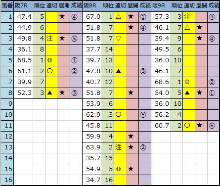 f:id:onix-oniku:20200411143442p:plain