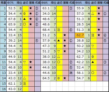 f:id:onix-oniku:20200411150023p:plain