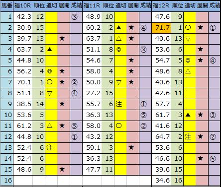 f:id:onix-oniku:20200411161325p:plain