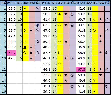 f:id:onix-oniku:20200411162812p:plain