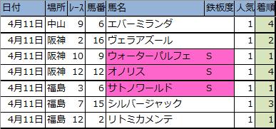 f:id:onix-oniku:20200411163042p:plain
