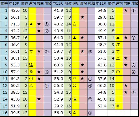f:id:onix-oniku:20200411164159p:plain
