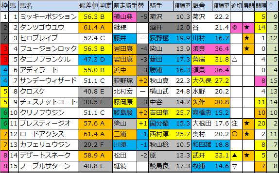 f:id:onix-oniku:20200411185935p:plain