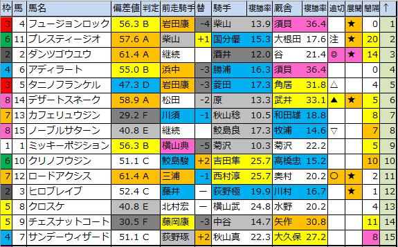 f:id:onix-oniku:20200411190402p:plain