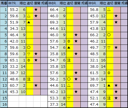 f:id:onix-oniku:20200411204834p:plain