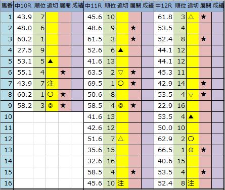 f:id:onix-oniku:20200411204908p:plain
