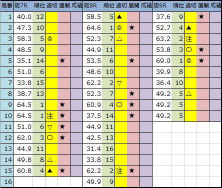 f:id:onix-oniku:20200411204949p:plain