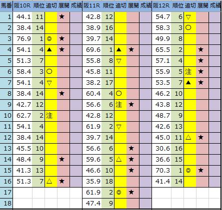 f:id:onix-oniku:20200411205022p:plain